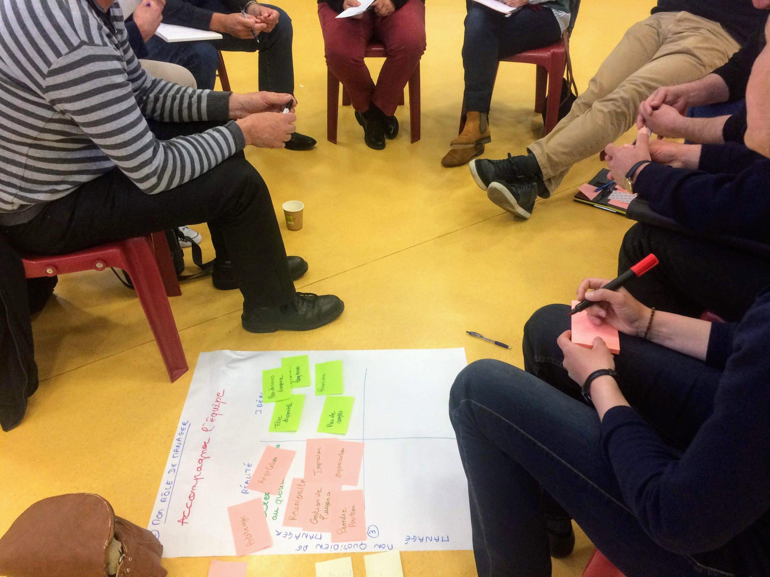 Séminaire Management Niort - Humanance